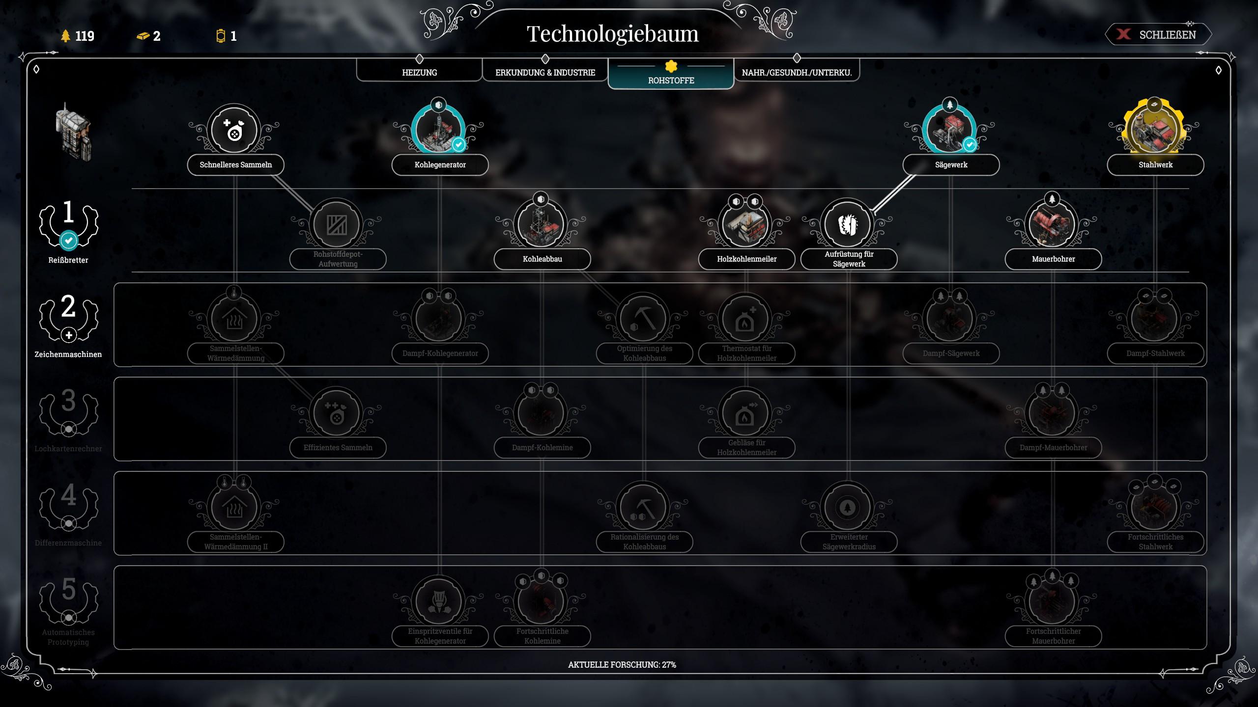 Frostpunk - Forschungsbaum