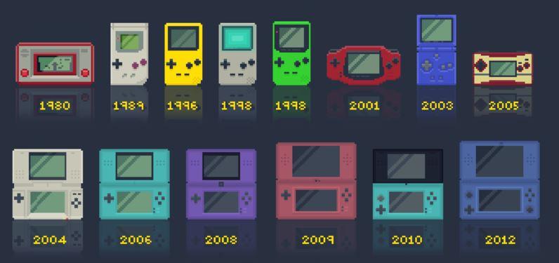 Alle Nintendo Geräte auf einen Blick