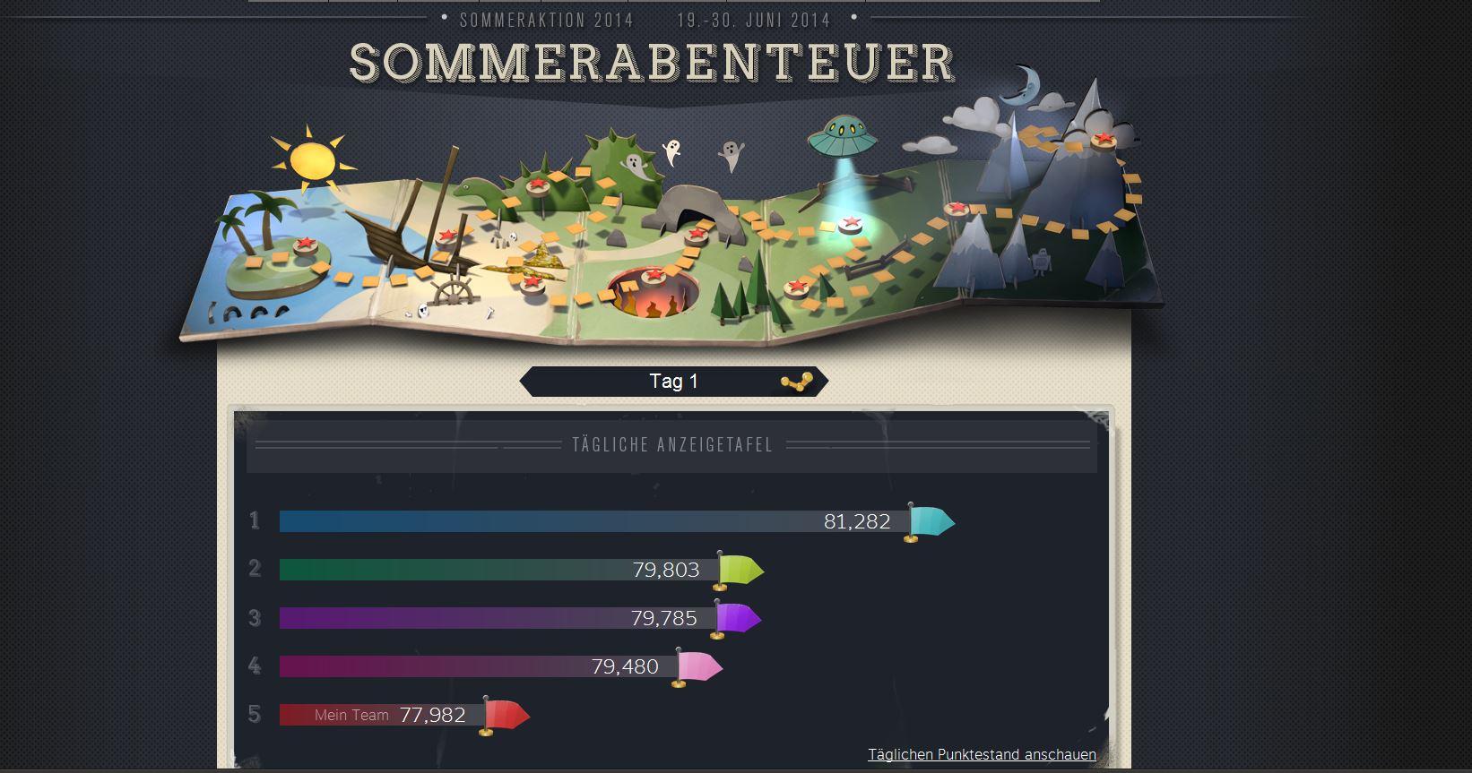 Steam Summer Sale 2014 Sommerabenteuer Tag 1